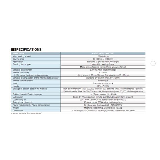 LOCKSTITCH-BUTTON HOLE 3